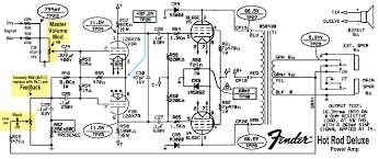 wiring diagram for hot rod the wiring diagram hot rod wiring diagram vidim wiring diagram wiring diagram