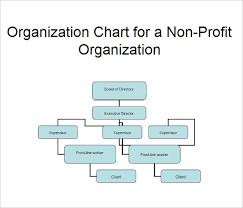 Organizational Chart Meaning Organogram Chart Template Lamasa Jasonkellyphoto Co