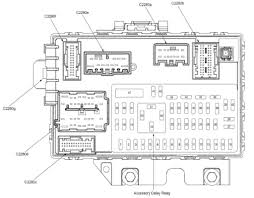 2008 ford escape fuse box layout wiring diagrams best 2008 ford escape fuse diagram ricks auto repair advice ricks 2005 ford escape fuse diagram 2008 ford escape fuse box layout
