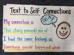 Text To Self Connections Anchor Chart Kindergarten Anchor