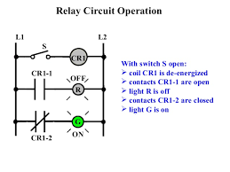 wiring diagrams and ladder logic 8 relay circuit operation l1 l2