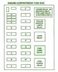 1993 ford f150 fuse diagram wiring diagrams bib 1993 f150 fuse diagram wiring diagram mega 1993 ford f150 fuse diagram