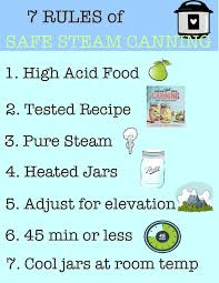 Ball Canning Altitude Chart Frieda Loves Bread Safe Water Bath Steam Canning With Your