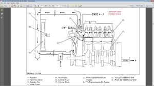 kubota rtv 1100 wiring diagram wiring library kubota rtv wiring schematic