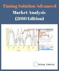 Timing Solution Advanced Market Analysis 2010 Edition