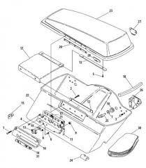 1988 harley davidson sportster wiring diagram images 91 flhtc harley davidson 2015 flhtp wiring diagram sportster