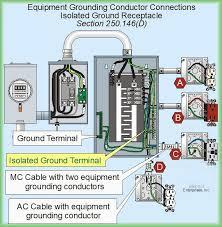 electrical panel grounding diagram wiring diagram fascinating electrical panel grounding diagram wiring diagram electrical panel grounding diagram