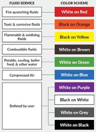 Pipe Color Chart Pvc Pipe Sizes Chart Philippines Bedowntowndaytona Com