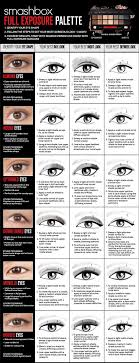 here s the entire makeup for your eye shape chart from smashbox