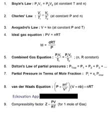 Important Chemistry Formula Chart Important Formulas For Jee Mains Chemistry Engineering