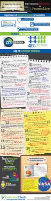 wordly mistake top grammar mistakes in journalism infographic a wordly mistake top 20 grammar mistakes in journalism infographic