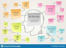 Mind Map Designs Simple Simple Infographic For Mind Map Visualization Template With