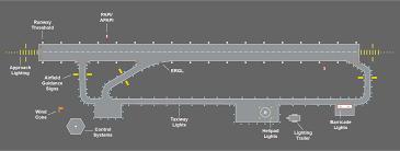Aerodrome Lighting Airfield Lighting Airport Lighting Systems Airport Lamps
