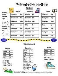 Conversion Chart Us Measurements 36 Unmistakable Conversion Chart For Measurements For Kids