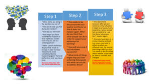 Conversation tips Justice Card Teaching By Resources Teaching Restorative