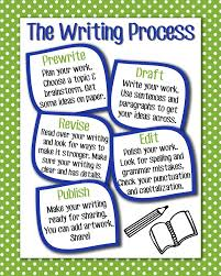 best writing process posters ideas teaching writing process anchor chart 16x20
