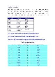 It encompasses all languages spoken on earth. Calameo Alphabet In English