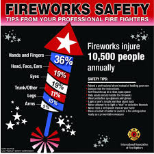 fire works safety fireworks safety tips from iaff summer safety pinterest