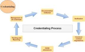 Credentialing Process Five Steps To Easy Physician