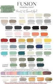 Details About Fusion Mineral Paint 50 Colours