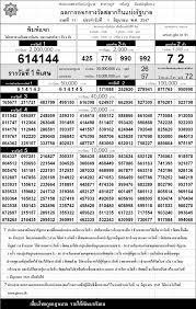 ตรวจหวย ตรวจผลสลากกินแบ่งรัฐบาล 1 มิถุนายน 2547 ใบตรวจหวย 1/6/47