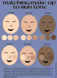 match skin tone with make up