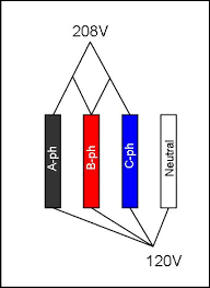 hvac systems and infrared technology to solve water problems 208 Volt 1 Phase Diagram figure 1 shows the electric potential in a 120 208 volt system measured between a & b ph, a & c ph, b & c ph, and a ph & neutral, b ph & neutral, 240 Volt Wiring Diagram