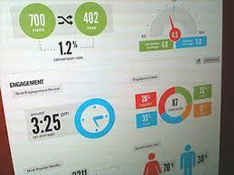 Chart Design Inspiration Nektar Dashboard Chart Design Inspiration