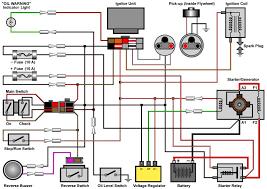 yamaha gas golf cart wiring schematics wiring diagram operations