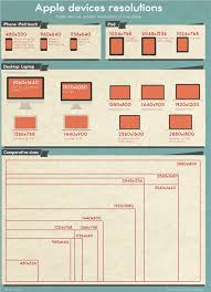 Apple Devices Resolutions Visual Ly