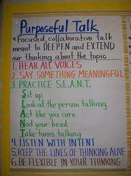 Turn And Talk Anchor Chart Modeling Practicing And