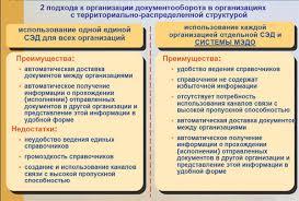 Реферат Документирование и документооборот в организации  Курсовая работа организация документооборота в учреждении