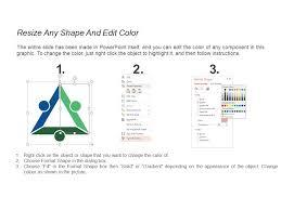 Project Gantt Chart Based On Swim Lane Diagram Covering