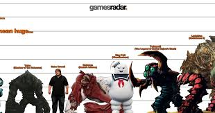 Colossi Size Chart Free Wallpaper Backgrounds