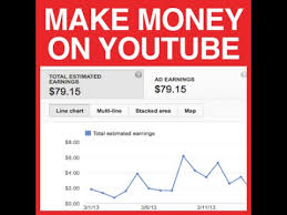 How You Can Make Money From My Videos