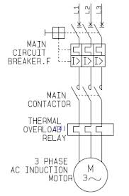 a how to guide for the power circuit of a 3 phase direct on line dol wiring diagram dol electric motor control power circuit dol power circuit