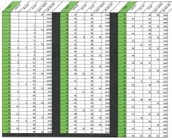 Cooper Institute Law Enforcement Standards Chart 28 Specific Cooper Fitness Standards Bench Press Chart