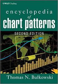 Encyclopedia Of Chart Patterns Thomas N Bulkowski