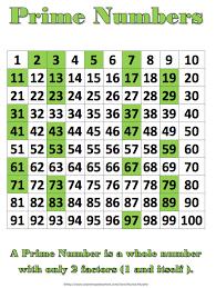 Prime And Composite Numbers Chart Pdf Bedowntowndaytona Com