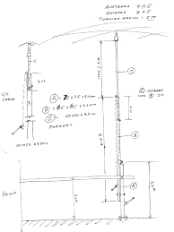 rough sketch for the mast