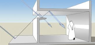 Natural lighting solutions Architecture Diagram Illustrating How Light Can Be Bounced From Ceiling Eden Windows Doors New Approach Details