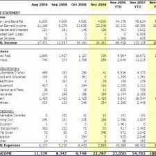 Examples Of Business Expenses Expense Report Template Excel Examples Business Expenses