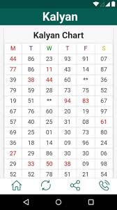Matka Satta Number Chart Desawar 25 Rational Satta Panel Chart