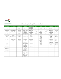 Volume Conversion Chart Volume To Weight Cooking Conversion Chart Free Download
