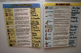 If And Then Chart Doorposts Biblical Parenting Charts Review Meet Penny