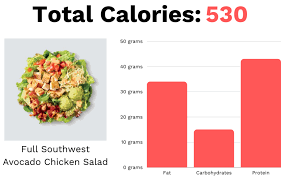 can i eat salad after gastric sleeve