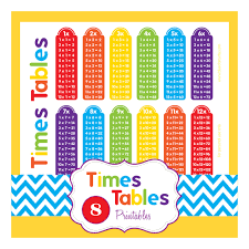 table chart for kids. Printable Multiplication Chart For Kids 1 12x Times Table - Pages