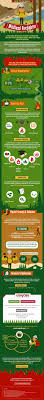 17 best ideas about becoming a firefighter how to become a wildland firefighter do you fancy an infographic there are a