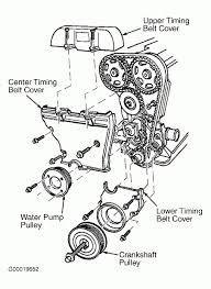 1996 ford contour engine diagram wiring diagrams value ford contour 2 0 engine diagram wiring diagram basic 1995 ford contour engine diagram data diagram