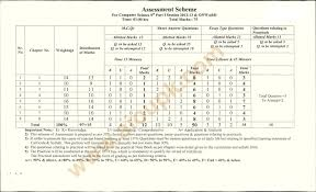 computer science papers computer science model guess papers matric th bise boards multan computer science pattern guess paper bise